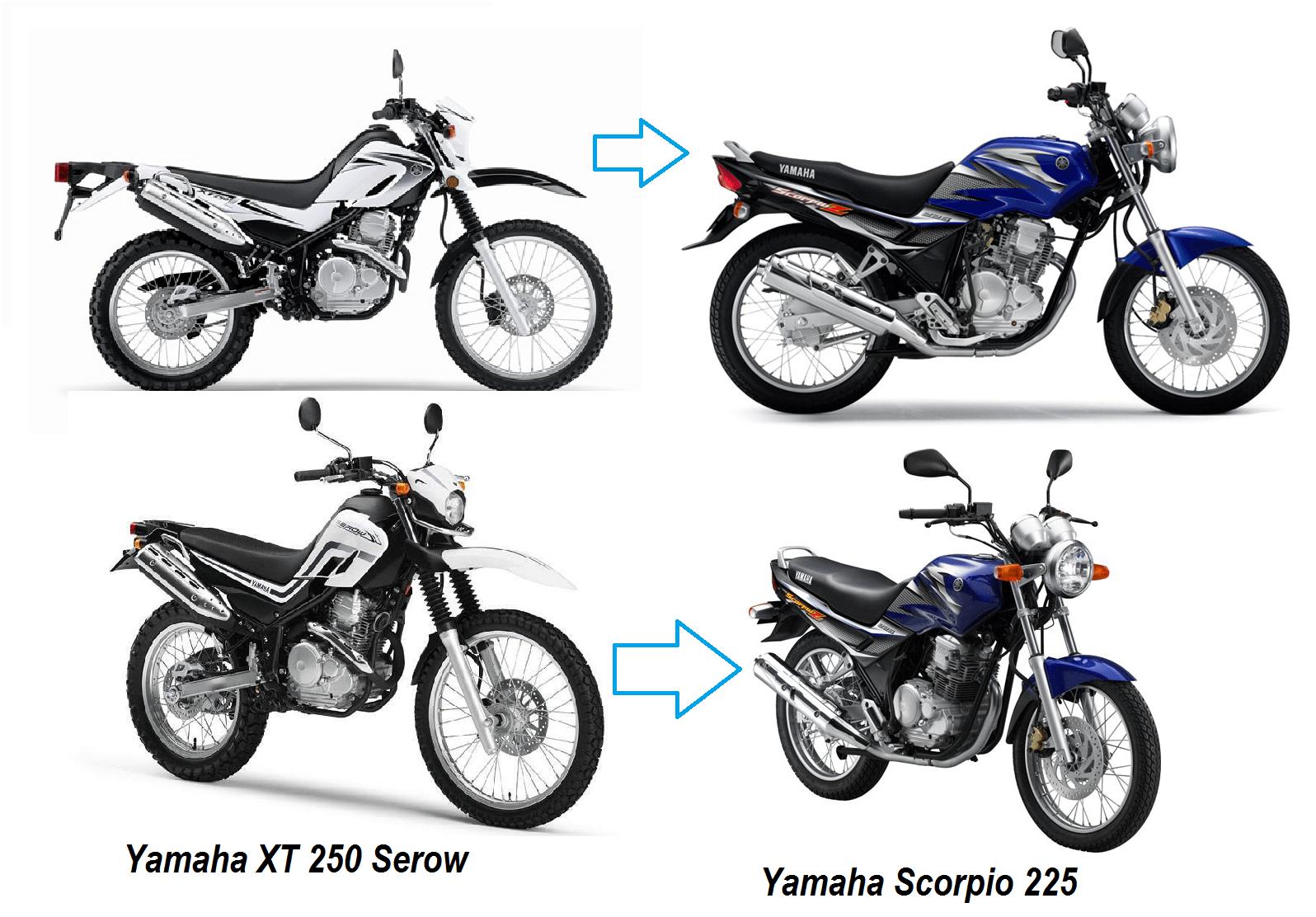 Varian 250 Cc Yamaha Scorpio 250