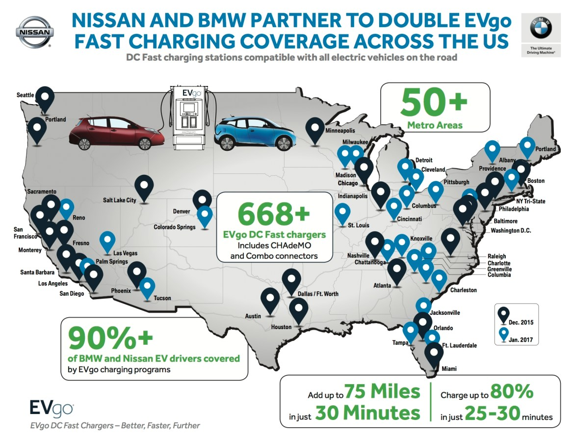INFOGRAPHIC: Nissan and BMW partner once again to expand DC Fast