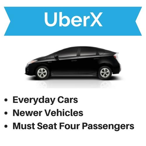 UberX Vehicle Requirements