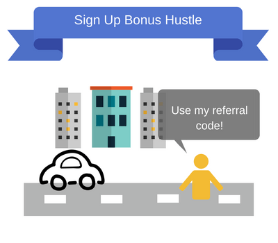 Lyft Refferal Bonus Income