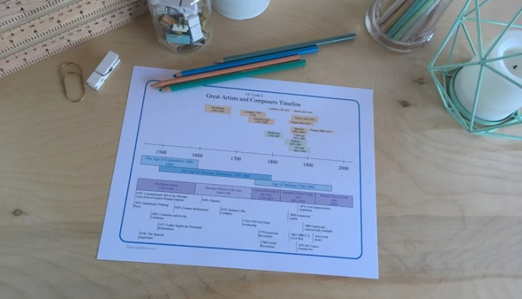 CC Cycle 2 Fine Arts Timeline