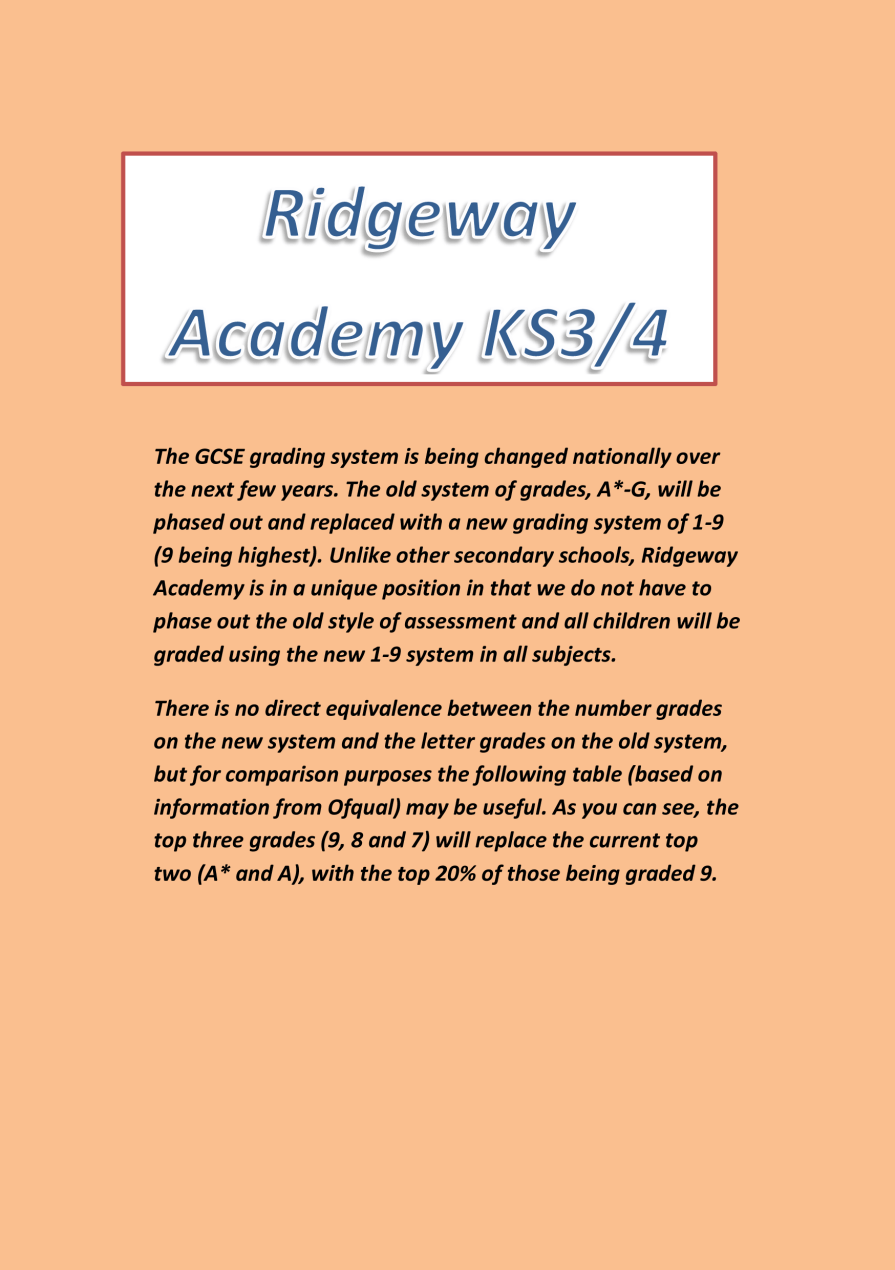 Assessment booklet 2-4