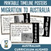 Australian Migration Timeline Posters | Ridgy Didge Resources | Australia