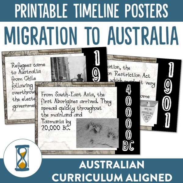 Australian Migration Timeline Posters | Ridgy Didge Resources | Australia