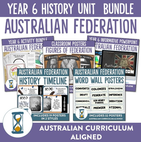 Year 6 Australian Federation Unit   Ridgy Didge Resources   Australia