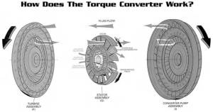 What Is Torque Converter And How Torque Converters Work?!