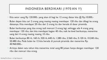 Money Game di Indonesia 01