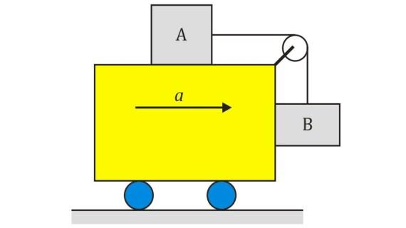 Penyelesaian 111 Soal Hukum Newton Tentang Gerak – Soal 37