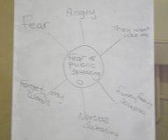 Emotional Freedom Technique 感情を解放するテクニックを学ぶ