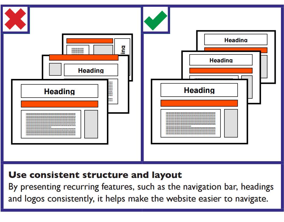 Contoh letak elemen navigasi di beberapa halaman.