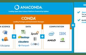 Anaconda Platform