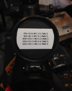 Zero data is printed on a label and taped to the inside of the rear scope cover.  The improvised table lists the range in yards, elevation adjustment in MOA, 10mph full value crosswind correction in MOA and the holder over in MILS from 200-600 yards using a 100 yard zero.