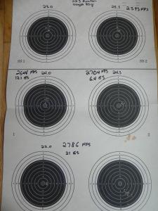 Day of load development at 100 yards.  3-shot groups.  Looks promising.
