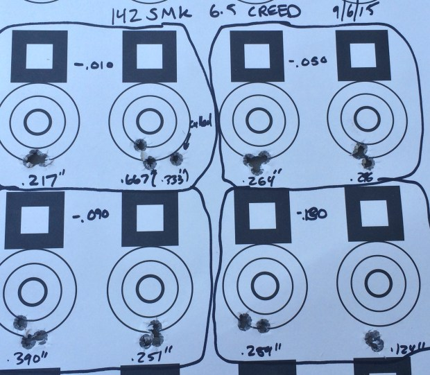 142 SMK OAL lengths