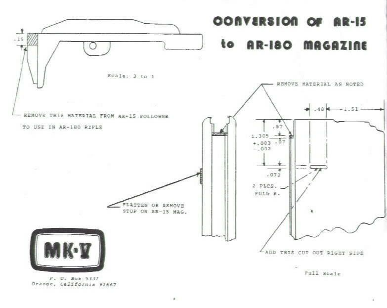 Modifying AR-15/M16 M4 magazines to fit an AR-180