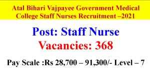 368 Staff Nurse Job opportunities in Medical College Hospital