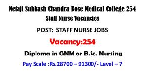 28700 to 91300 Pay scale Staff Nurse Vacancies