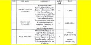 Jobs in Kalaburagi Karnataka