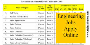 Junior Electrical Engineer Jobs Indian Institute of Technology
