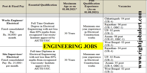 36000 Salary Electrical Engineering jobs in IRCON