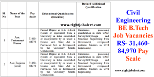 Civil Engineering BE B.Tech Job Vacancies- 31460- 84970 Pay Scale