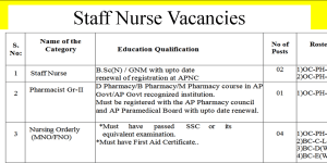 GNM B.Sc Nursing Staff Nurses Recruitment