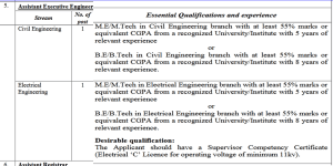IIT BE BTech ME MTech Civil and Electrical Engineering Job Opportunities