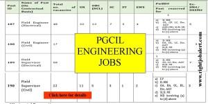 PGCIL 137 Engineers Recruitment