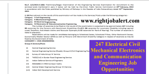 247 Electrical Civil Mechanical Electronics and Communication Engineering Job Opportunities