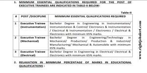 60K-1.8L Salary Engineering Vacancies