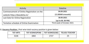 Arts Science PCM CBZ and Telugu Teacher Jobs- 6720 Vacancies