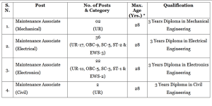 Electrical Mechanical Civil and Electronics Engineering Diploma 62 Vacancies