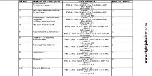 Engineering Vacancies in High Court