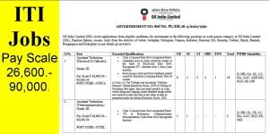 ITI Jobs with 26600-90000 Salary