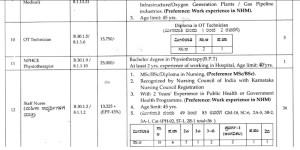 Nursing Jobs in Karnataka Health and Family Welfare Department