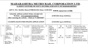Upto 1 Lakh Salary Junior Engineer Vacancies