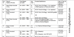 Diplma in Civil and Mechanical Engineering jobs
