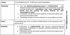 IIT Engineering Vacacnies-55K Salary