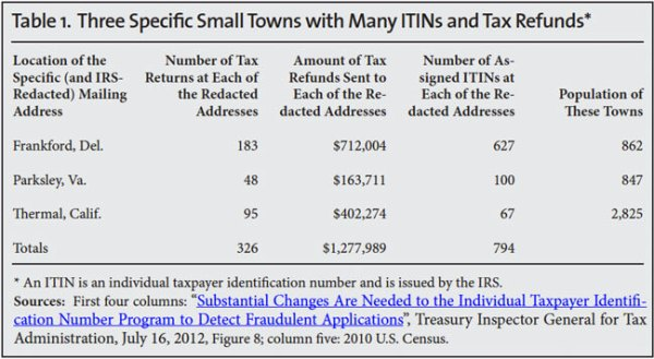 north-itins-t1