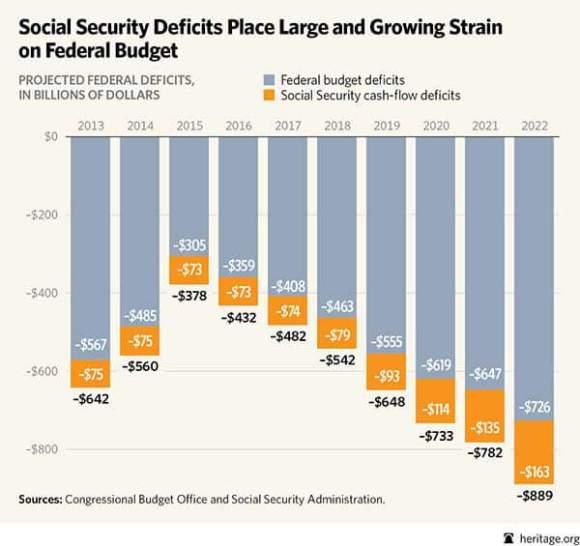 BL-social-security-strainin