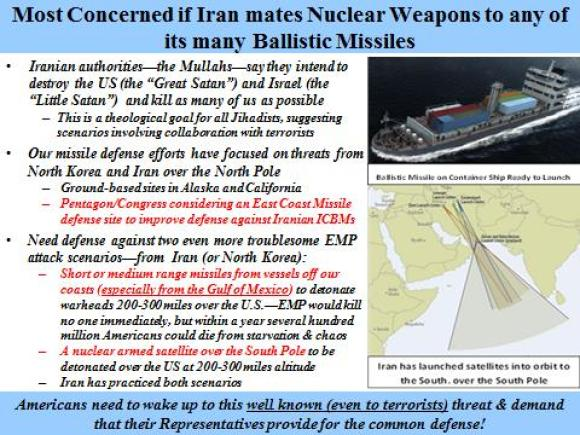 Iran Threat of mating a nuclear weapon to a ballistic missile