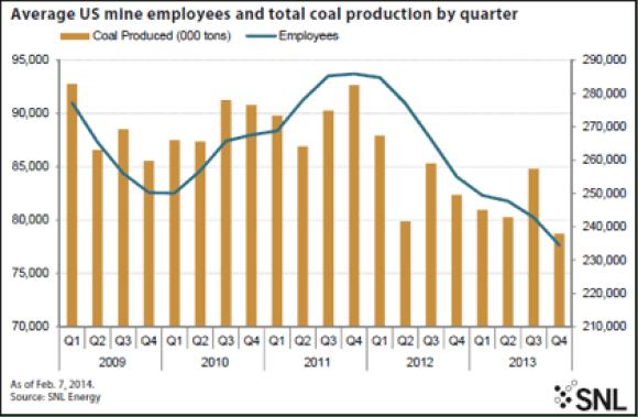 US-Mine-Employees