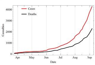Ebola-Cases-And-Ebola-Deaths-Photo-by-Leopoldo-Martin-R