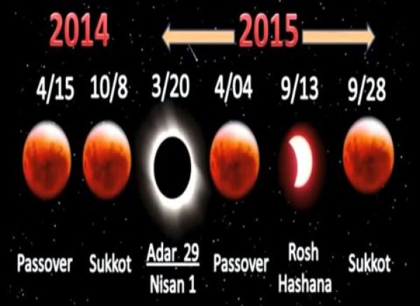 Blood-Red-Moons
