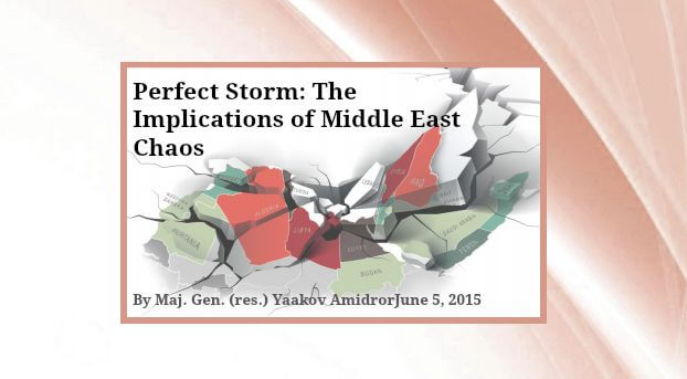 Perfect Storm Middle East Chaos