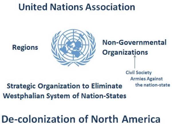 United_Nation_Association