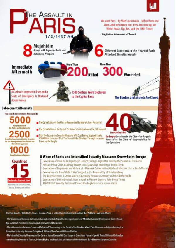 isis-terrorists-attack-paris-infographic