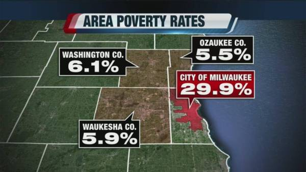 Milwaukee Poverty Rates (1)