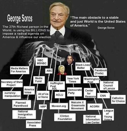George Soros Web of Corruption