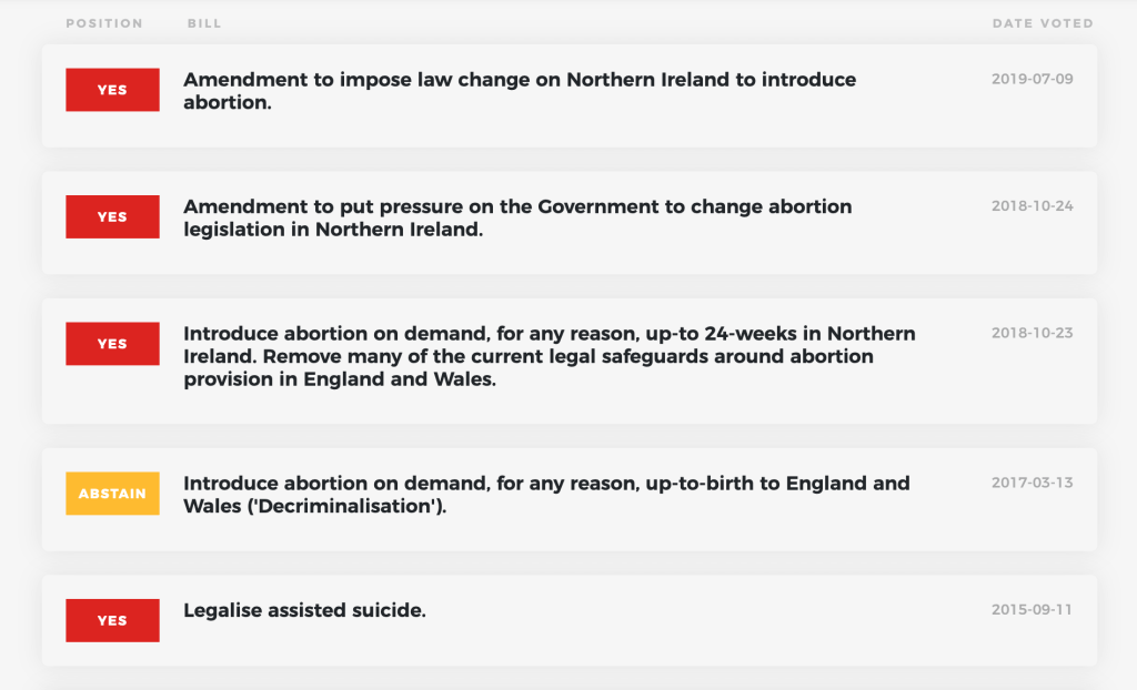 Kier Starmer voting record abortion